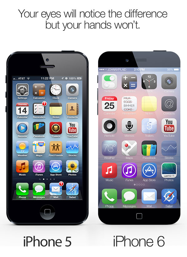 Apple iPhone 5 & iPhone 6 Design