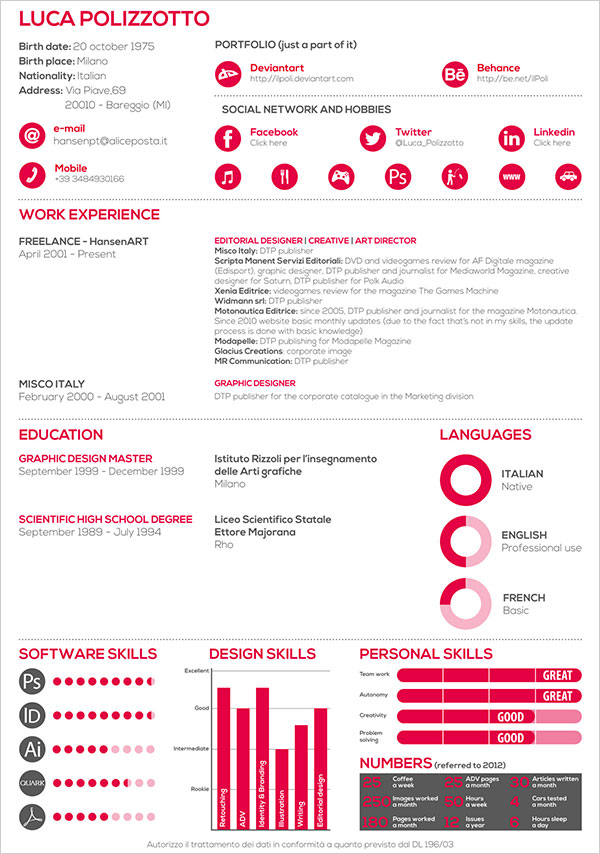 Top 10 Resume Examples. 20 Best Images About Monday Resume On