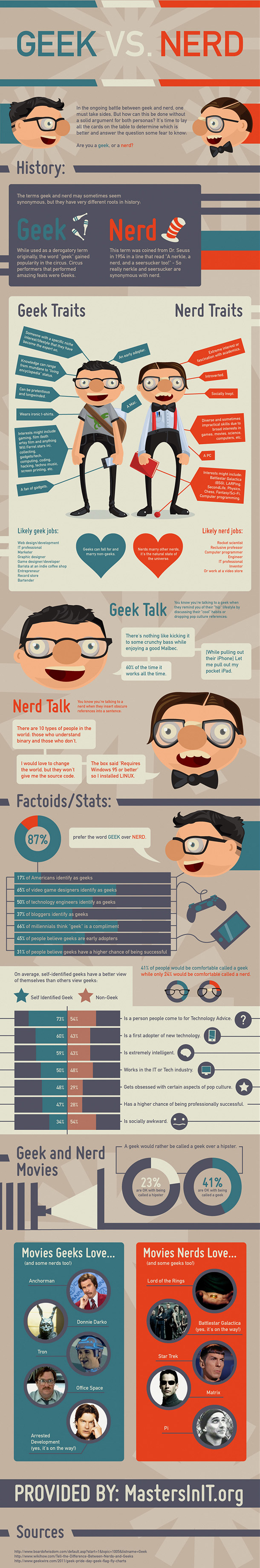geek-vs-nerd-Funny-Infographic-2013