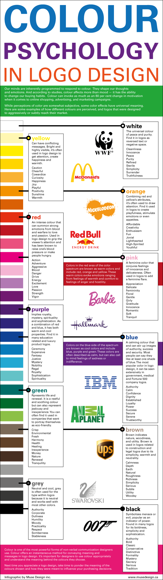 Colour-Psychology-Infographic-design