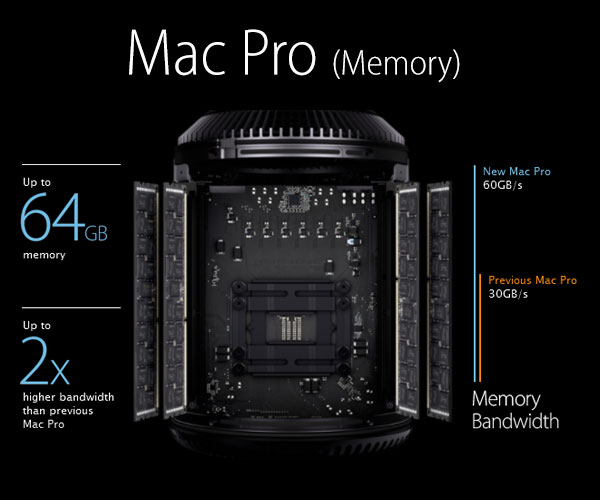 New-Apple-mac-pro-Memory