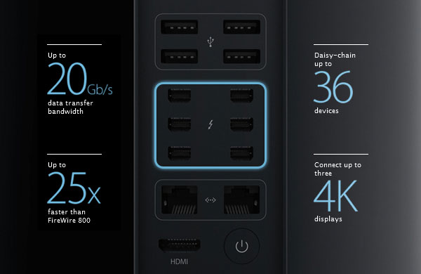 New-Apple-mac-pro-Thunderbolt-2