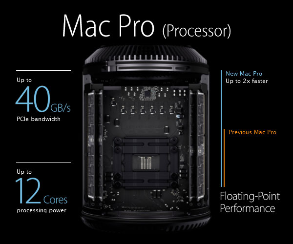 New-Apple-mac-pro-processor
