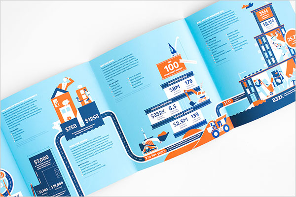 National Multi Housing Council Brochure design example 2 20 Best Examples of Brochure Design Projects for Inspiration
