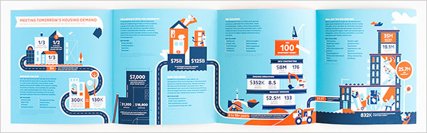 National Multi Housing Council Brochure design example 3 20 Best Examples of Brochure Design Projects for Inspiration