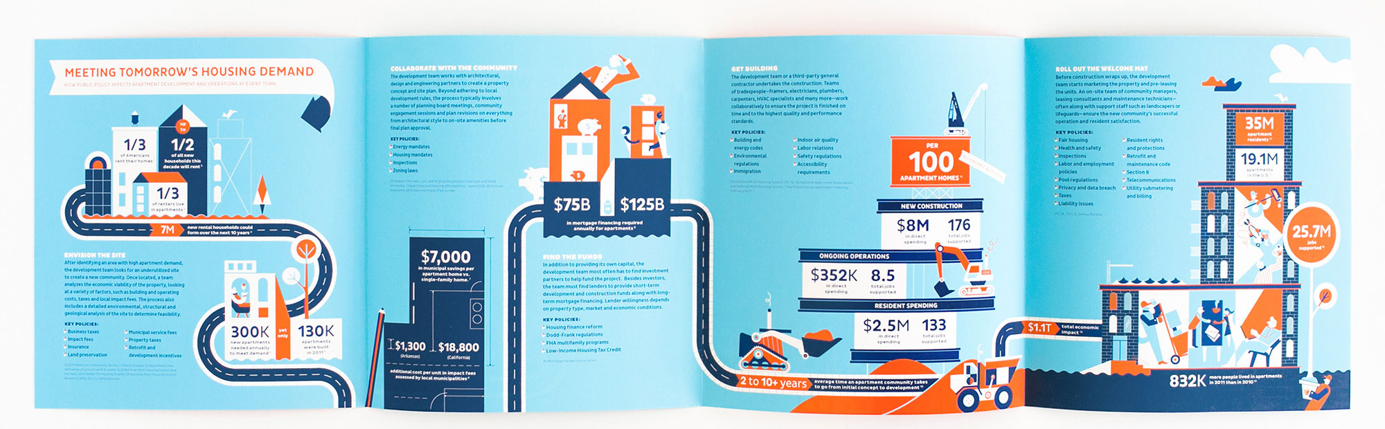 Amato 20 Best Examples of Brochure Design Projects for Inspiration ET61