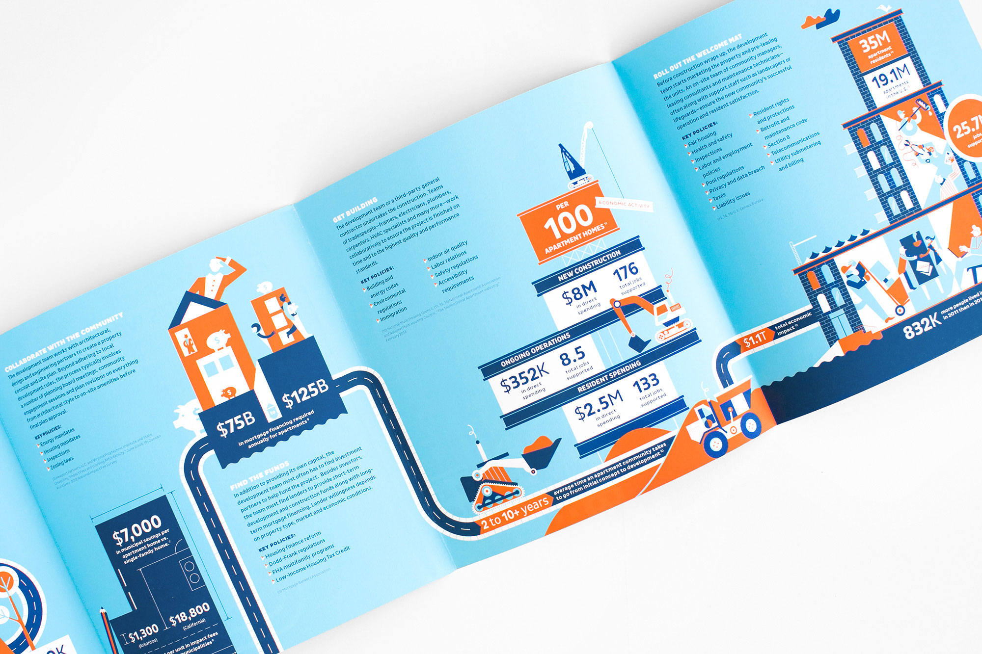 20 best examples of brochure design projects for inspiration for Typography brochure design