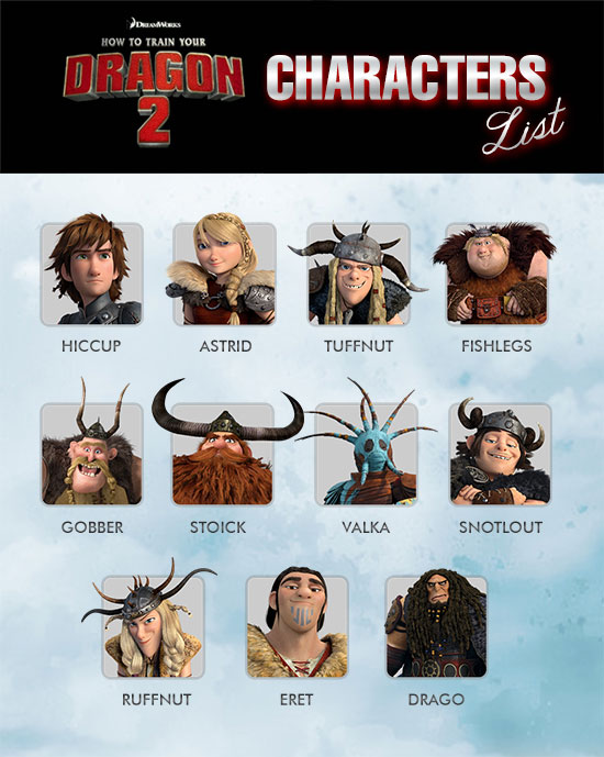 Character Design How To Train Your Dragon 2 : How to train your dragon new characters imgkid