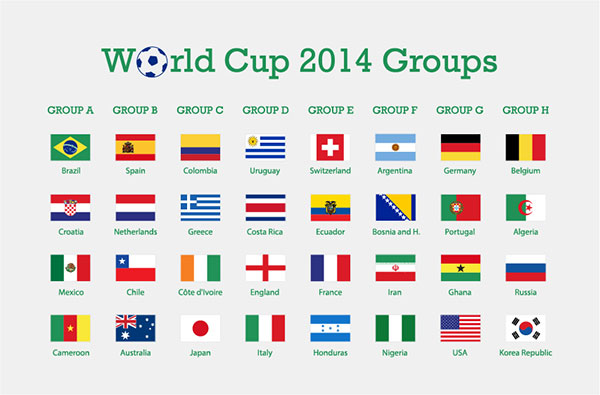 Brazil-Fifa-world-cup-2014-groups