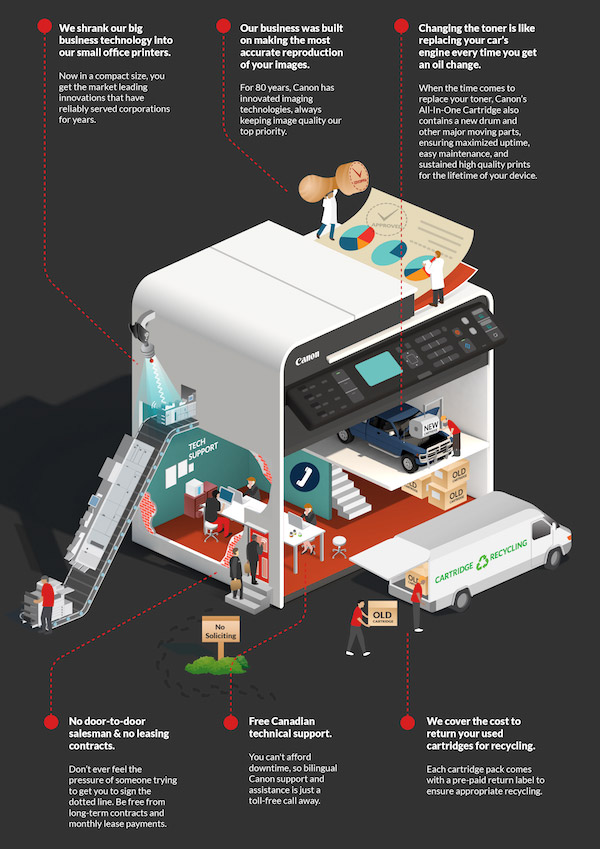 Canon-Printer-infographic