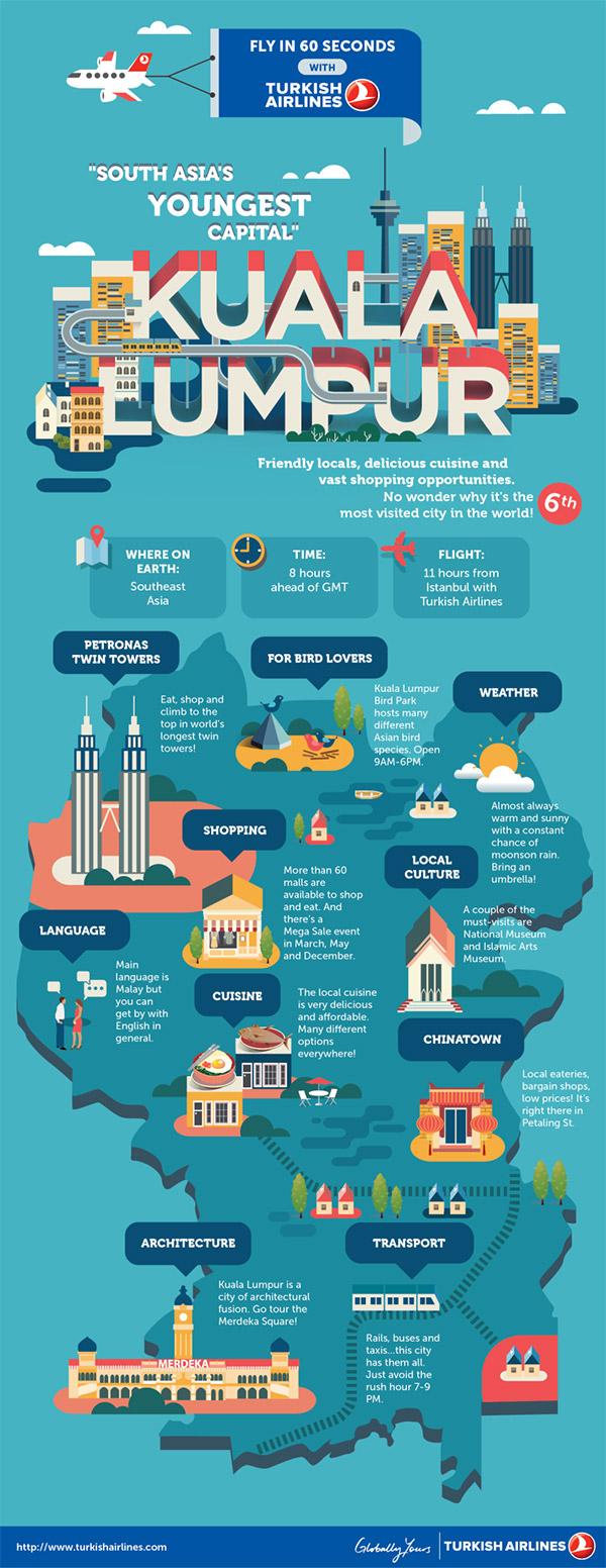 Kuala-Lumpur-tourist-guide