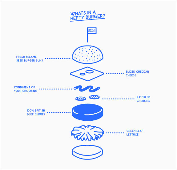 Heftys-Burgers-corporate-identity-(2)