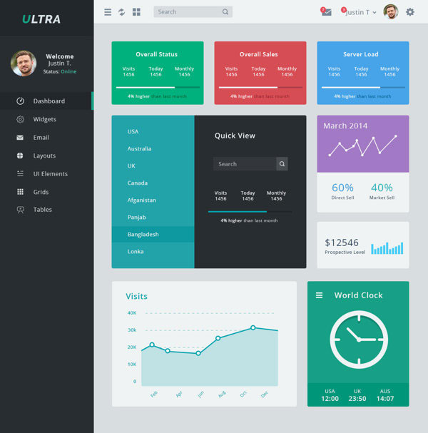 Ultra-Free-Admin-Dashboard-UI