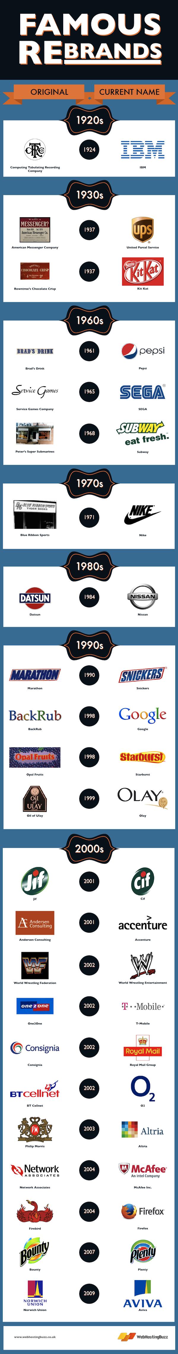 rebranding-examples