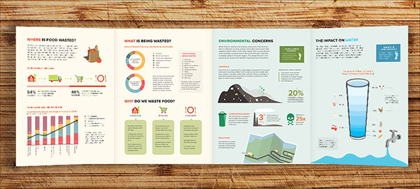 Food-Waste-Pamphlet-Design-Inspiration-2