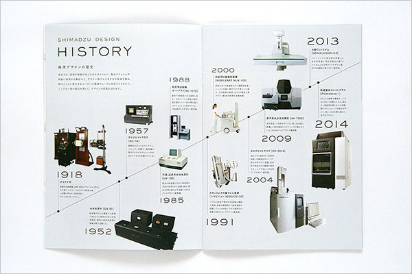 SHIMADZU-DESIGN-Corporate-Pamphlet-3