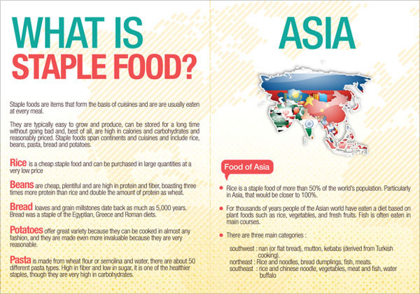 Staple-Food-of-7-Continents-Leaflet-1