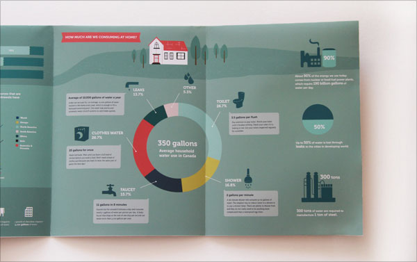 World-Water-Crisis-Pamphlet-design-4