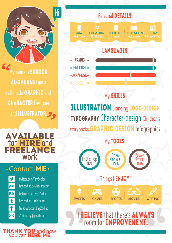 visual resume templates free download word my template