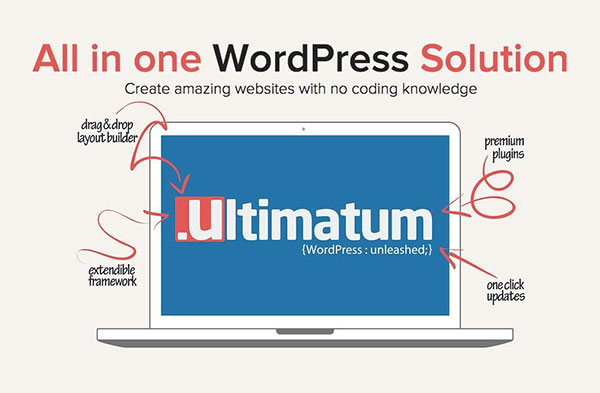 Best-Wordpress-Solution