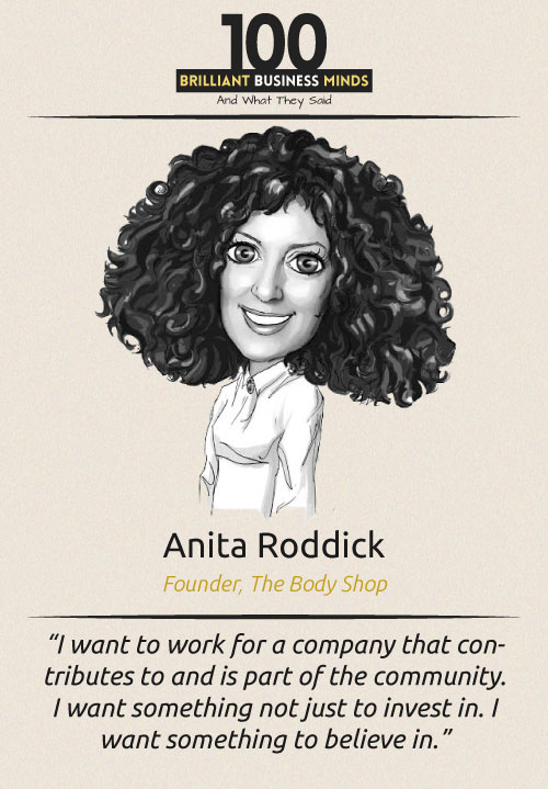 Anita-Roddick-Inspirational-Quote