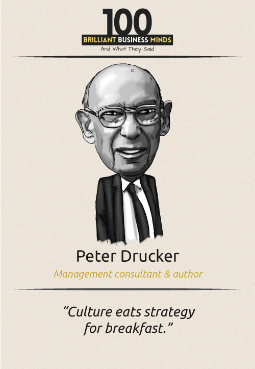 Peter-Drucker-Inspirational-Quote