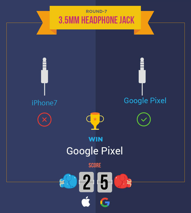iphone-7-vs-google-pixel-headphone-jack