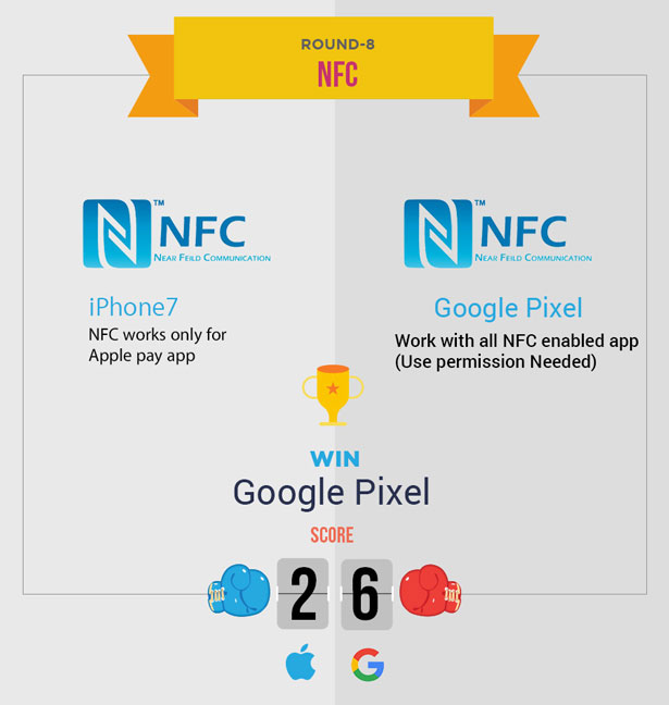 iphone-7-vs-google-pixel-nfc