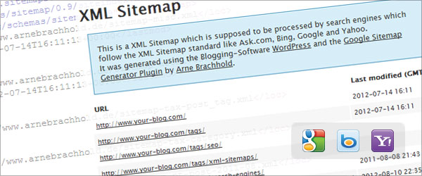 sitemap-wordpress-plugin