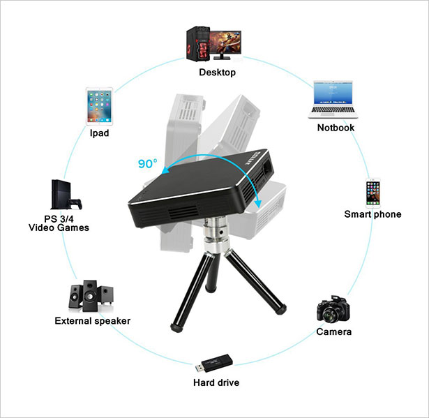 Pocket-Portable-DLP-1080p-Projector-100-Lumens-High-Contrast-Ratio-2