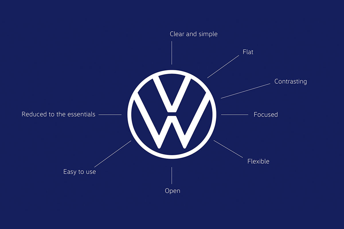 Volkswagen-New-Brand-Identity-2019